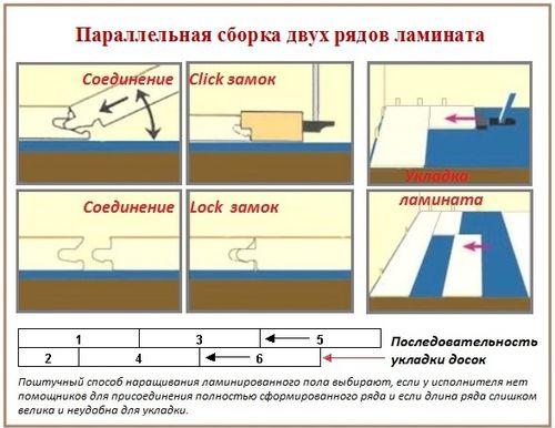 instrukciya_po_ukladke_laminata_na_derevyannyj_pol_03