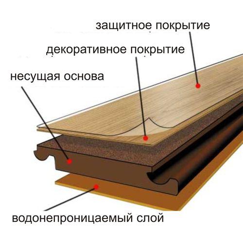 laminat-dlya-dachi_3