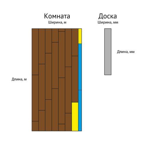 kak-rasschitat-laminat_4